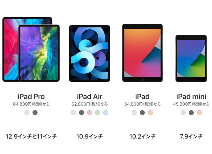 弊社の受付アプリはどのiPadでもOK